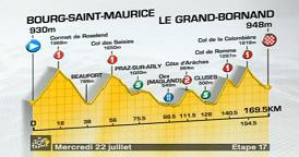TDF第17ステージ(山岳)2.JPG